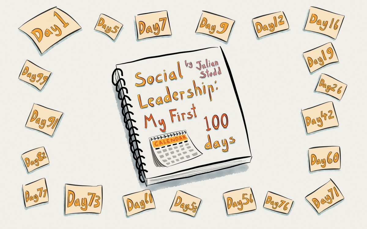 15th of 100 Days: Foundation andCuration